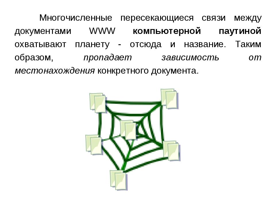 Многочисленные пересекающиеся связи между документами WWW компьютерной паути...