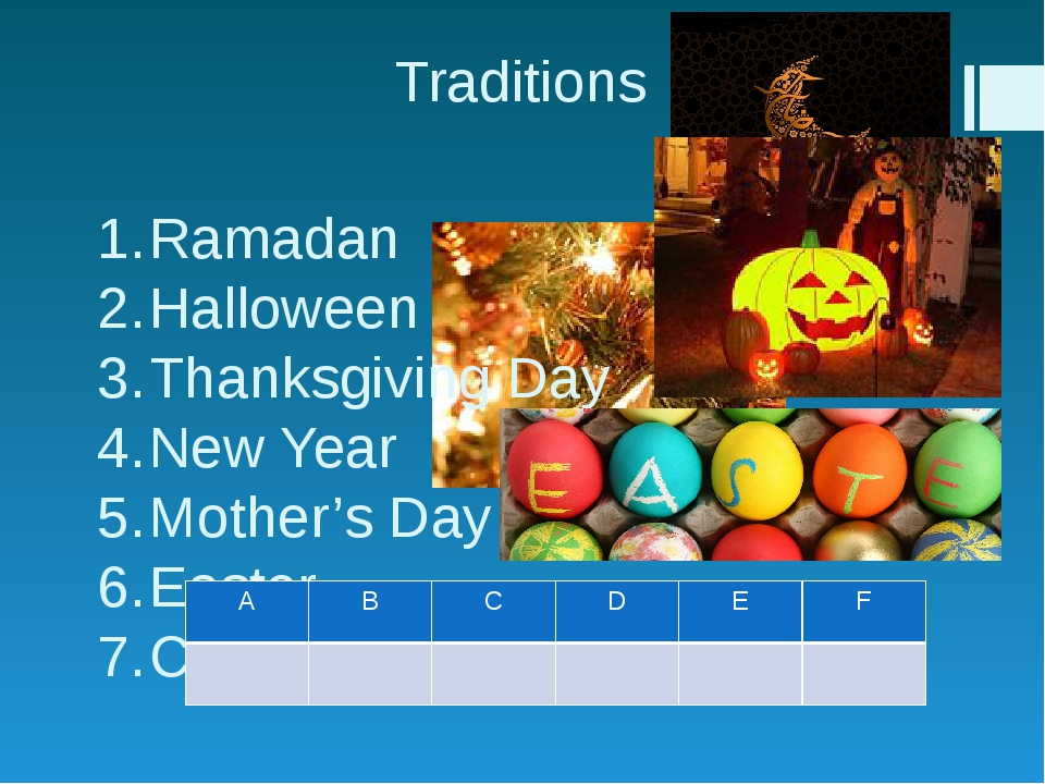 Traditions 1.Ramadan 2.Halloween 3.Thanksgiving Day 4.New Year 5.Mother'...