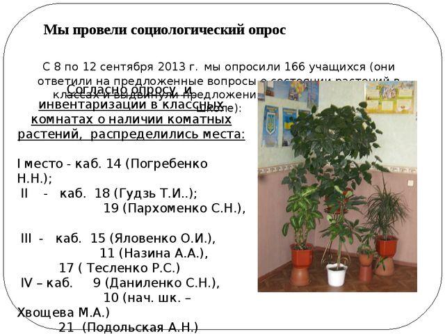 С 8 по 12 сентября 2013 г. мы опросили 166 учащихся (они ответили на предлож...