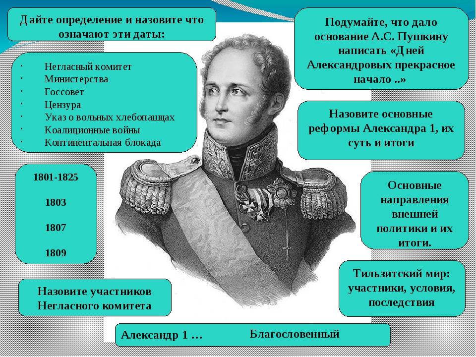 «Дней Александровых прекрасное начало» Начало правления Александра I подарило...