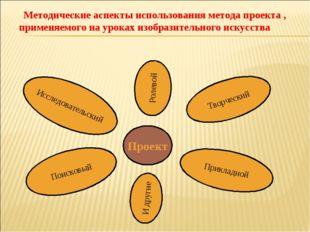 Методические аспекты использования метода проекта , применяемого на уроках