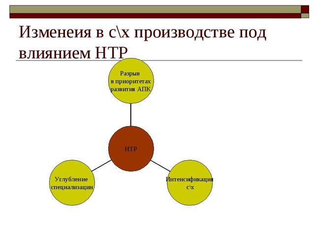 Изменеия в с\х производстве под влиянием НТР