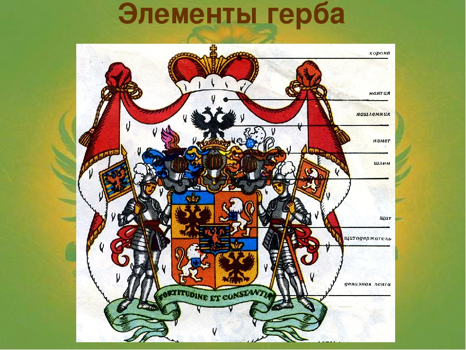 Элементы герба