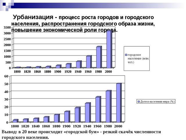 Урбанизация - процесс роста городов и городского населения, распространения...