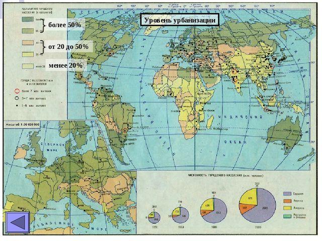 Уровень урбанизации более 50% от 20 до 50% менее 20%