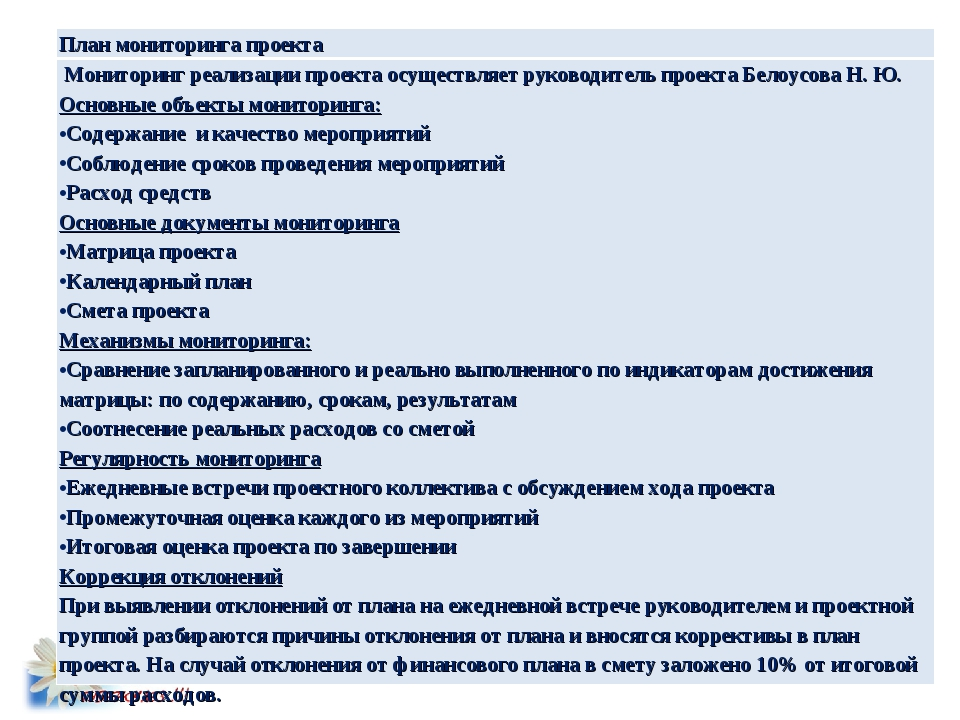 План мониторинга проекта Мониторинг реализации проекта осуществляет руководи...