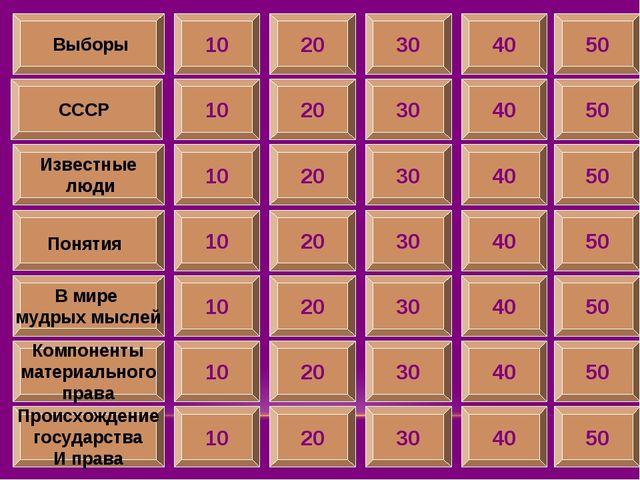 10 СССР Известные люди Понятия В мире мудрых мыслей Компоненты материального...