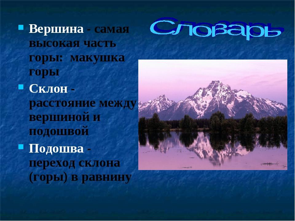 Вершина - самая высокая часть горы: макушка горы Склон - расстояние между вер...