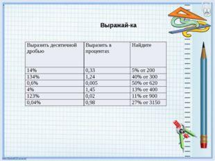 . Выражай-ка Выразить десятичной дробью Выразить в процентах Найдите 14% 0,33
