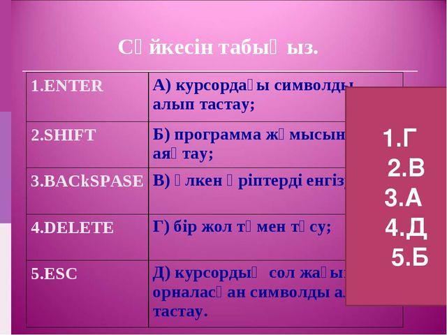 Сәйкесін табыңыз. 1.Г 2.В 3.А 4.Д 5.Б 1.ENTERА) курсордағы символды алып тас...