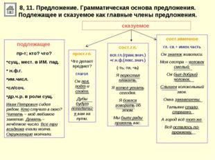 8, 11. Предложение. Грамматическая основа предложения. Подлежащее и сказуемое