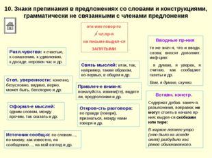отн-ние говор-го = чл.пр-я на письме выдел-ся ЗАПЯТЫМИ Разл.чувства: к счасть