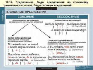 12-14. Предложение. Виды предложений по количеству грамматических основ. Вид