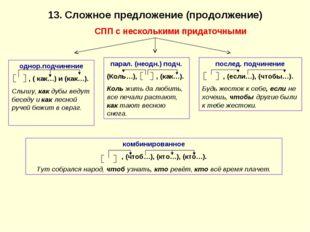 13. Сложное предложение (продолжение) СПП с несколькими придаточными однор.по