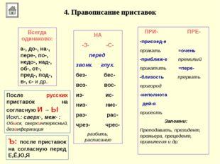 Всегда одинаково: а-, до-, на-, пере-, по-, недо-, над-, об-, от-, пред-, под
