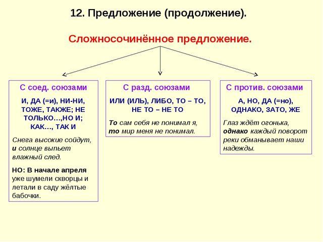 12. Предложение (продолжение). Сложносочинённое предложение. С соед. союзами...