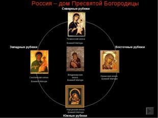 Россия – дом Пресвятой Богородицы Северные рубежи Западные рубежи Южные рубеж