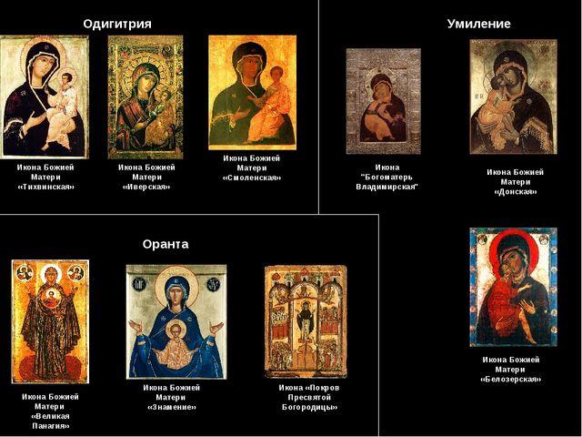 Одигитрия Икона Божией Матери «Тихвинская» Икона Божией Матери «Иверская» Ико...