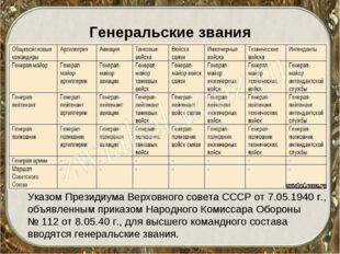 Генеральские звания Указом Президиума Верховного совета СССР от 7.05.1940 г.,