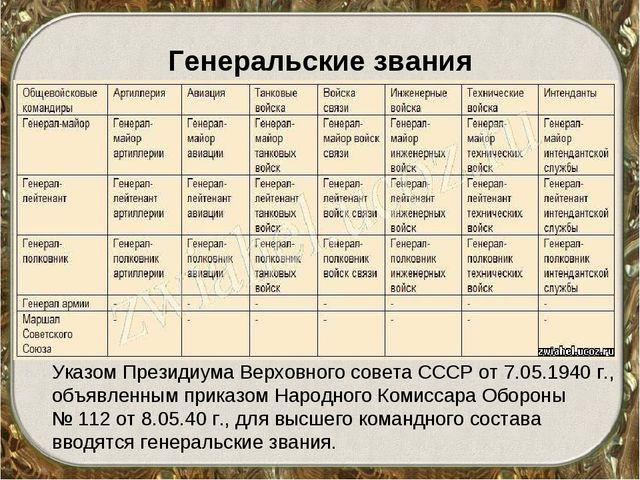 Генеральские звания Указом Президиума Верховного совета СССР от 7.05.1940 г.,...