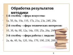 Обработка результатов методики 1-й столбец – сфера искусства: 1а, 5б, 8а, 10а