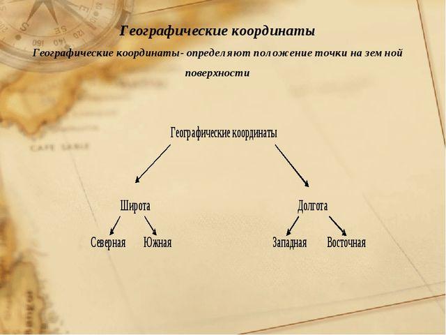 Географические координаты Географические координаты- определяют положение точ...