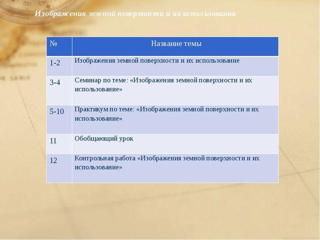 Изображения земной поверхности и их использования № Название темы 1-2 Изображ...