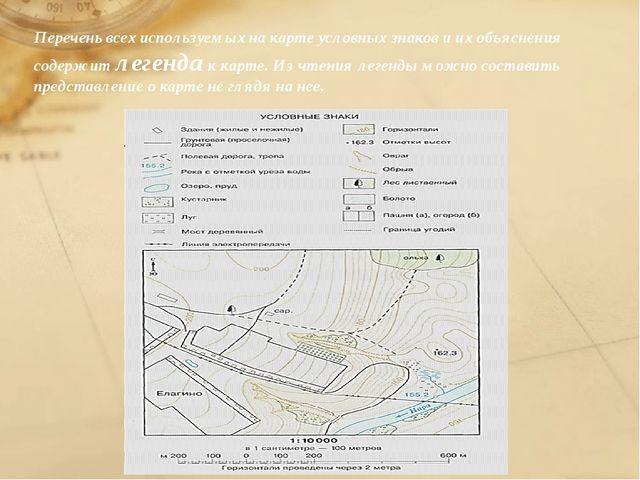 Перечень всех используемых на карте условных знаков и их объяснения содержит...