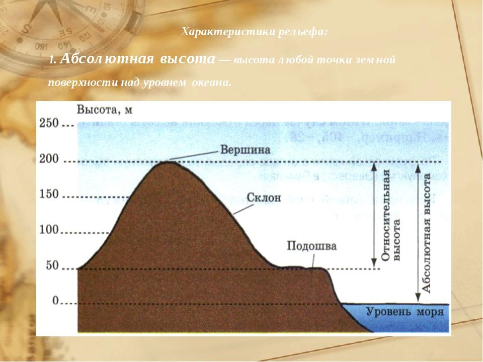 Характеристики рельефа: 1. Абсолютная высота — высота любой точки земной пове...