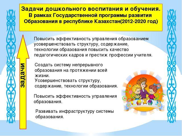 Задачи дошкольного воспитания и обучения. В рамках Государственной программы...