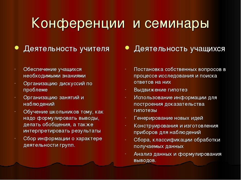 Конференции и семинары Деятельность учителя Обеспечение учащихся необходимыми...