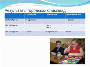 Результаты городских олимпиад Русский язык МатематикаОкружающий мир 2008-2