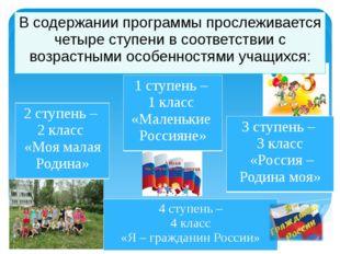 В содержании программы прослеживается четыре ступени в соответствии с возраст