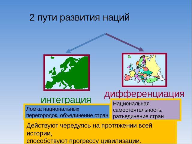 2 пути развития наций Действуют чередуясь на протяжении всей истории, способ...