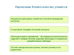 Оценочная деятельность учителя Выработка критериев, отработка способов провед