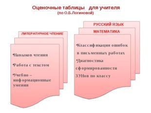 Оценочные таблицы для учителя (по О.Б.Логиновой) Навыков чтения Работа с текс