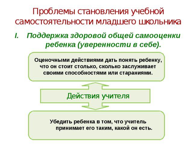 Проблемы становления учебной самостоятельности младшего школьника Поддержка з...