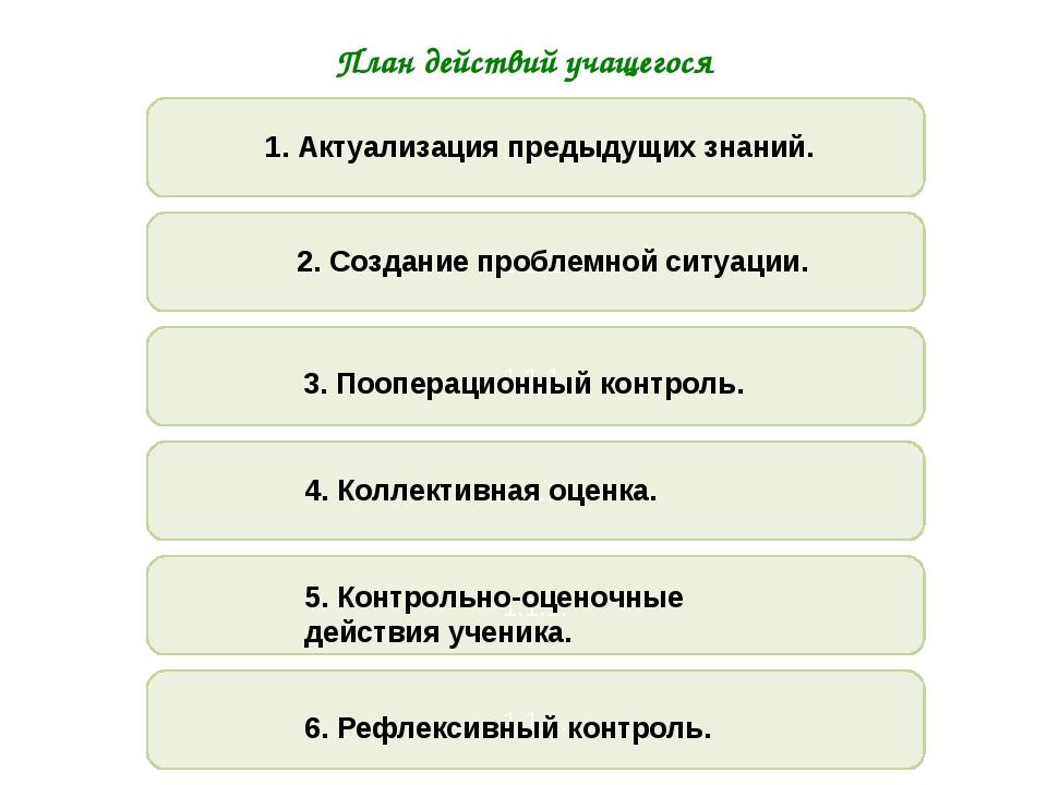 План действий учащегося 1.1.1. 1. Актуализация предыдущих знаний. 1.1.1. 1.1....