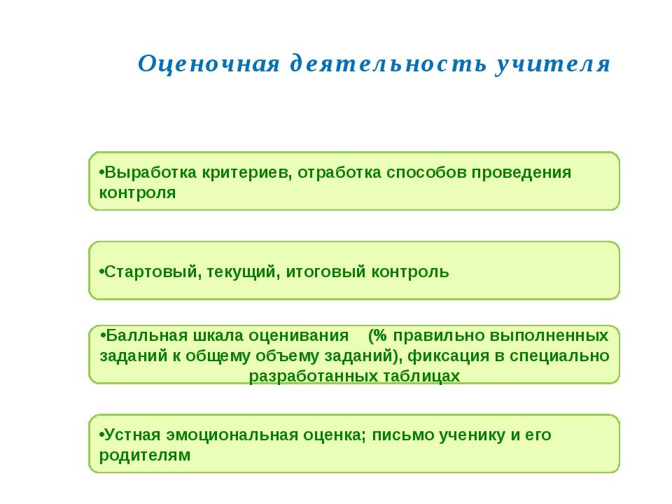 Оценочная деятельность учителя Выработка критериев, отработка способов провед...