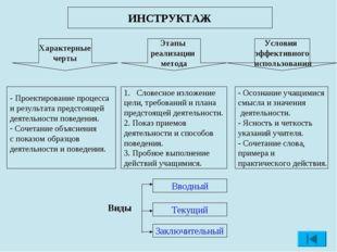 ИНСТРУКТАЖ Характерные черты Условия эффективного использования Этапы реализа