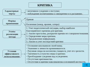 КРИТИКА Характерные черты Формы применения Прямая 1. Учет педагогической ситу
