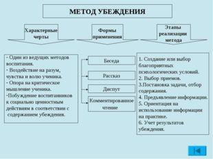 МЕТОД УБЕЖДЕНИЯ Характерные черты Формы применения Этапы реализации метода Бе