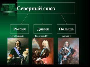 Северный союз Россия Дания Польша Петр Первый Фредерик IV Август II