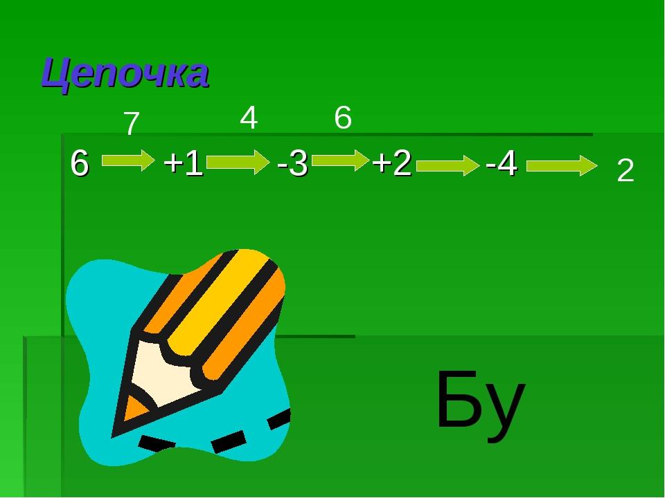 Цепочка 6 +1 -3 +2 -4 2 7 4 6 Бу