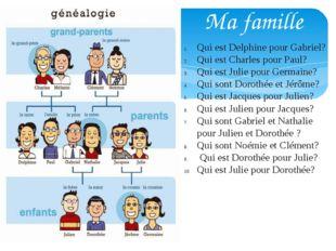 Ma famille Qui est Delphine pour Gabriel? Qui est Charles pour Paul? Qui est
