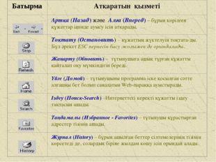 Таблица 1.1. Описание команд
