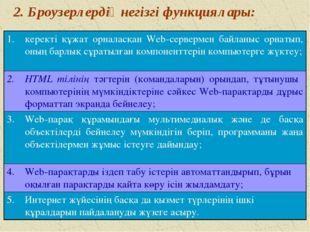 2. Броузерлердің негізгі функциялары: керекті құжат орналасқан Web-сервермен