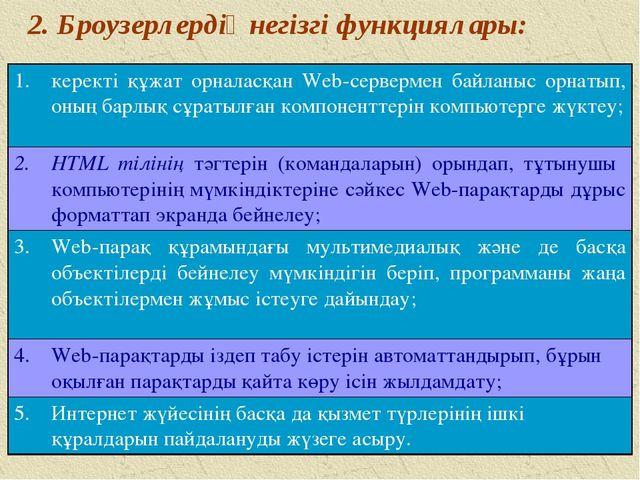 2. Броузерлердің негізгі функциялары: керекті құжат орналасқан Web-сервермен...