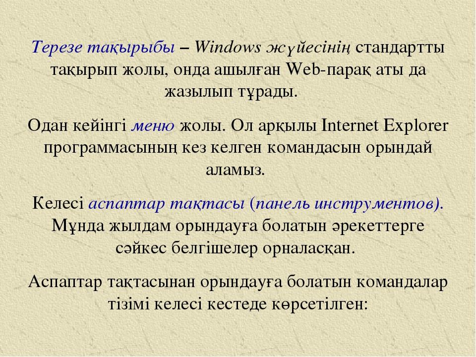Терезе тақырыбы – Windows жүйесінің стандартты тақырып жолы, онда ашылған Web...