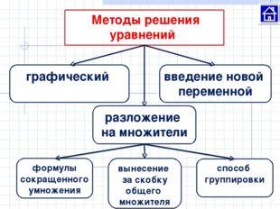Методы решения уравнений графический введение новой переменной разложение на